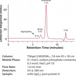FIGURE 1: SEC analysis of mAb prior to aggregate removal by TOYOPEARL NH2 -750F