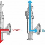 Figure 4:  Steam-through connector