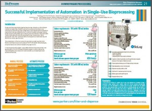 Successful Implementation of Automation in Single-Use Bioprocessing