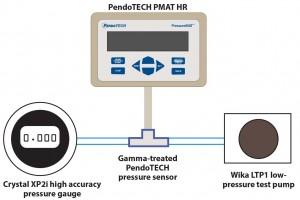 Figure 1: Test set-up with PressureMAT HR