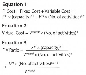 Equations: