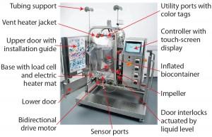 Figure 1: Pall Allegro STR 200 bioreactor