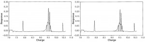 Figure 10: Capillary isoelectric focusing (cIEF) chromatogram, time 0