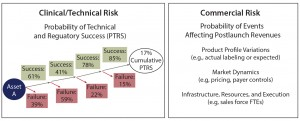 Figure 1: Sources of risk for portfolio assets