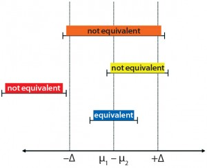 Microsoft PowerPoint - Figure 3