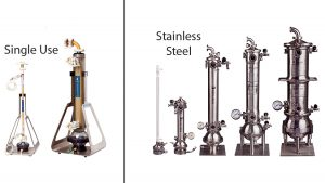 Figure 1: Scalable from laboratory to production: XCell™ ATF systems include the device and controller. XCell™ ATF single-use device (left) are available in two sizes. XCell™ ATF stainless steel device (right) are available in five sizes.
