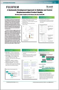 A Systematic Development Approach to Optimize and Control Biopharmaceutical Product Quality
